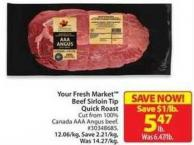 Your Fresh Market Beef Sirloin Tip Quick Roast