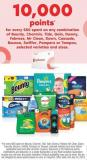 Bounty - Charmin - Tide - Gain - Downy - Febreze - Mr Clean - Dawn - Cascade - Bounce - Swiffer - Pampers Or Tampax