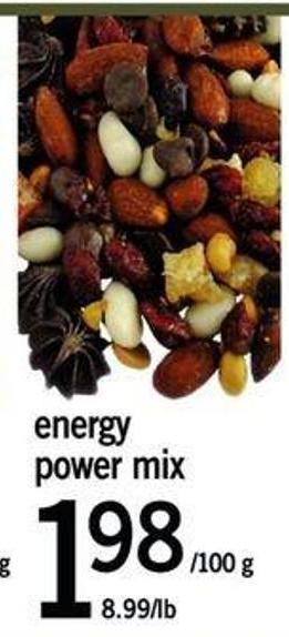 Energy Power Mix