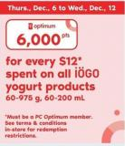All Iögo Yogurt Products