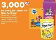 Mars Pet Food (Included Brands - Whiskas/pedigree/cesar/iams/crave/ Temptations/nutro)
