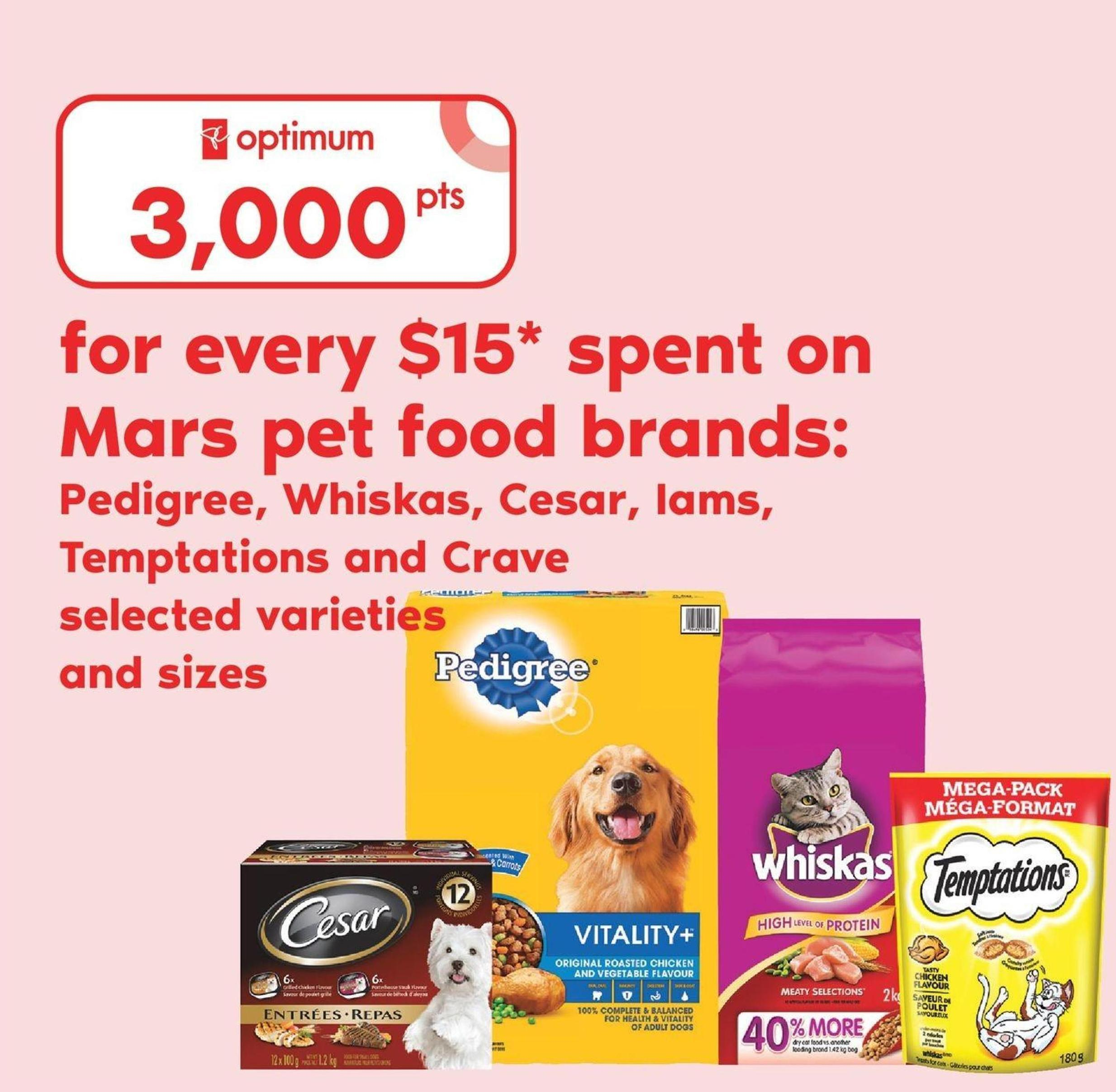 Pedigree - Whiskas - Cesar - Iams - Temptations And Crave