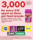 Mars Pet Food Brands
