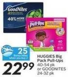Huggies Big Pack Pull-Ups - 25 Air Miles Bonus Miles
