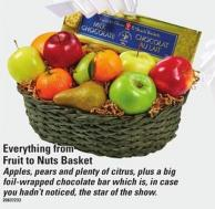 Everything From Fruit To Nuts Basket