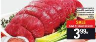Sirloin Tip Oven Roast Or Marinating Steak