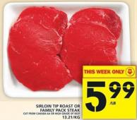 Sirloin Tip Roast Or Family Pack Steak