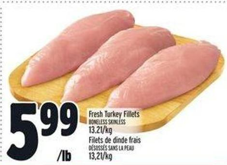 Fresh Turkey Fillets