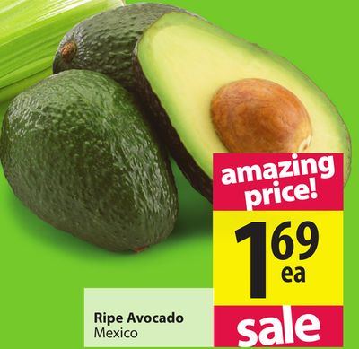 how to tell avocadoes are ripe