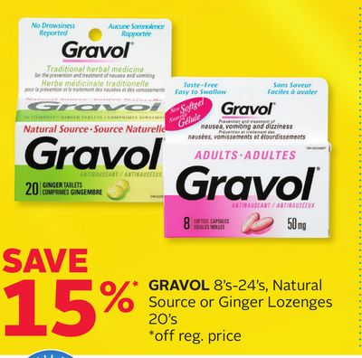 Can Dogs Have Gravol