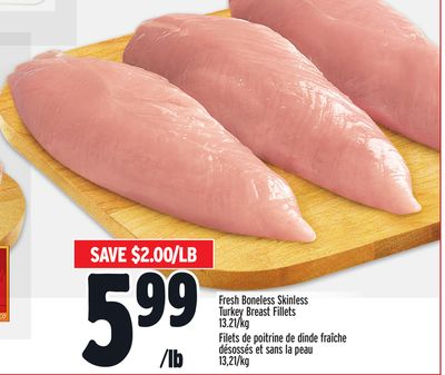 Fresh Boneless Skinless Turkey Breast Fillets