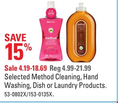 Selected Method Cleaning - Hand Washing - Dish or Laundry Products