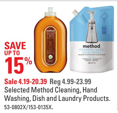 Selected Method Cleaning - Hand Washing - Dish and Laundry Products
